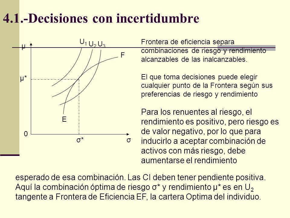 Frontera de eficiencia separa combinaciones de riesgo y rendimiento alcanzables de las inalcanzables. El que toma decisiones puede elegir cualquier pu
