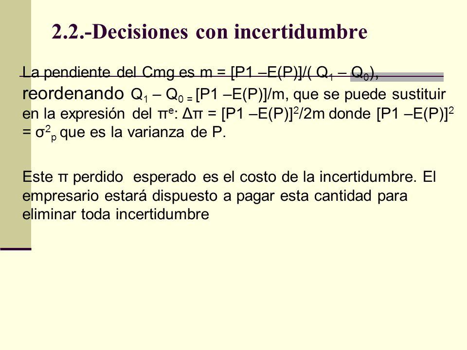 2.2.-Decisiones con incertidumbre La pendiente del Cmg es m = [P1 –E(P)]/( Q 1 – Q 0 ), reordenando Q 1 – Q 0 = [P1 –E(P)]/m, que se puede sustituir en la expresión del π e : Δπ = [P1 –E(P)] 2 /2m donde [P1 –E(P)] 2 = σ 2 p que es la varianza de P.