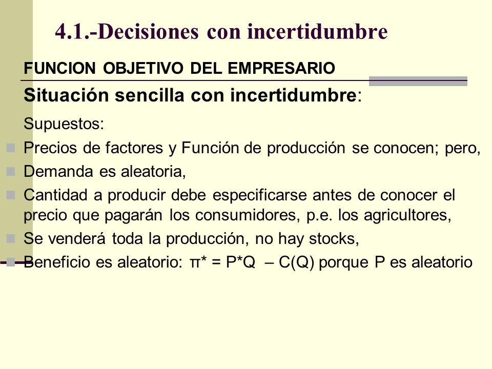 4.1.-Decisiones con incertidumbre FUNCION OBJETIVO DEL EMPRESARIO Situación sencilla con incertidumbre: Supuestos: Precios de factores y Función de pr
