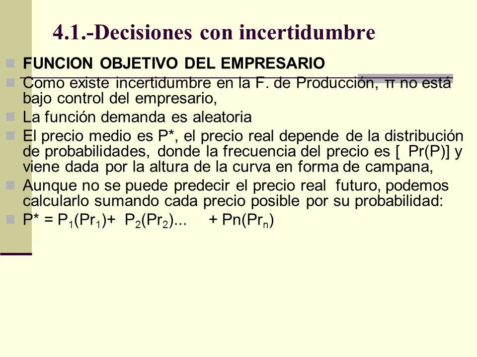 4.1.-Decisiones con incertidumbre FUNCION OBJETIVO DEL EMPRESARIO Como existe incertidumbre en la F. de Producción, π no está bajo control del empresa