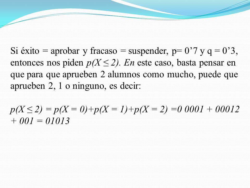 Si éxito = aprobar y fracaso = suspender, p= 07 y q = 03, entonces nos piden p(X 2). En este caso, basta pensar en que para que aprueben 2 alumnos com