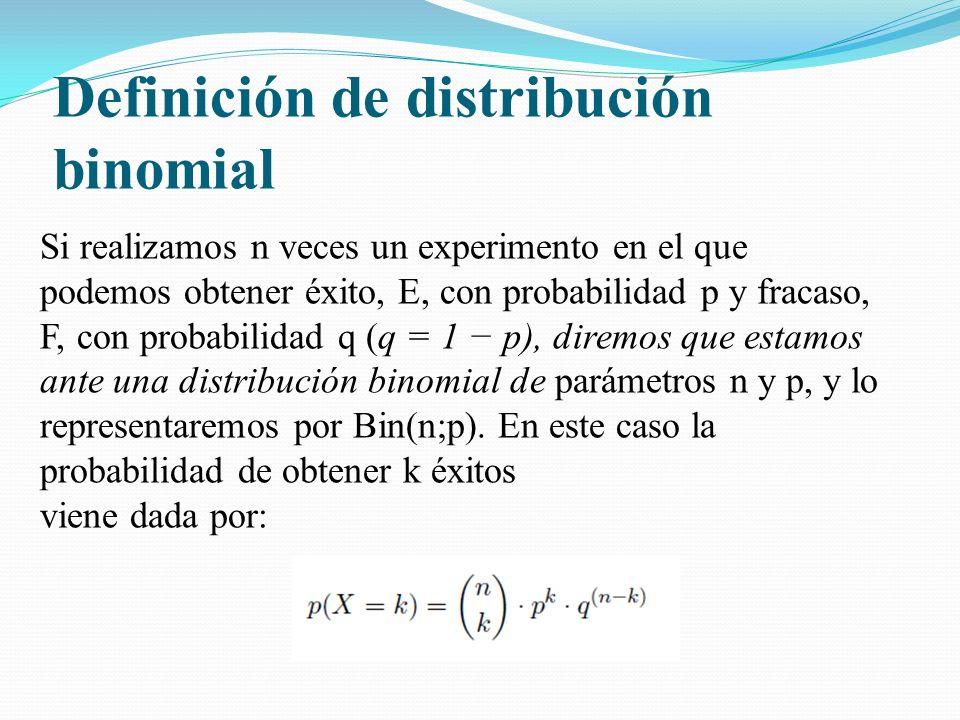 Definición de distribución binomial Si realizamos n veces un experimento en el que podemos obtener éxito, E, con probabilidad p y fracaso, F, con probabilidad q (q = 1 p), diremos que estamos ante una distribución binomial de parámetros n y p, y lo representaremos por Bin(n;p).