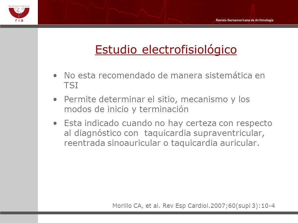 Estudio electrofisiológico No esta recomendado de manera sistemática en TSI Permite determinar el sitio, mecanismo y los modos de inicio y terminación