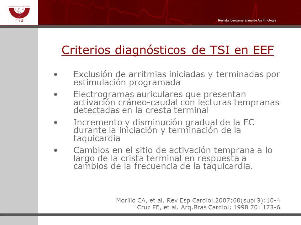 Criterios diagnósticos de TSI en EEF Exclusión de arritmias iniciadas y terminadas por estimulación programada Electrogramas auriculares que presentan