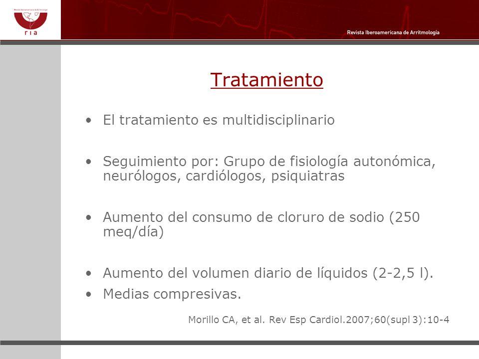 Tratamiento El tratamiento es multidisciplinario Seguimiento por: Grupo de fisiología autonómica, neurólogos, cardiólogos, psiquiatras Aumento del con