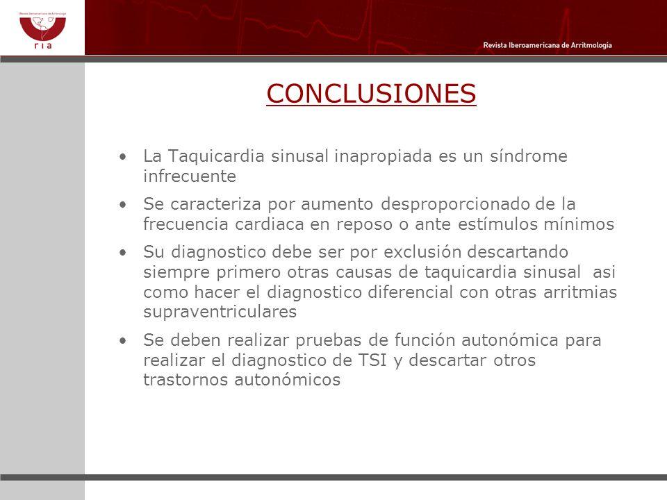 CONCLUSIONES La Taquicardia sinusal inapropiada es un síndrome infrecuente Se caracteriza por aumento desproporcionado de la frecuencia cardiaca en re