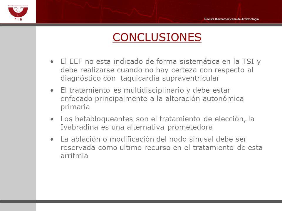 CONCLUSIONES El EEF no esta indicado de forma sistemática en la TSI y debe realizarse cuando no hay certeza con respecto al diagnóstico con taquicardi