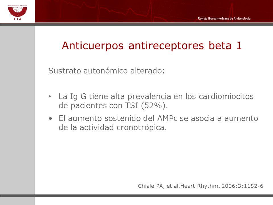 Anticuerpos antireceptores beta 1 Sustrato autonómico alterado: L a Ig G tiene alta prevalencia en los cardiomiocitos de pacientes con TSI (52%). El a
