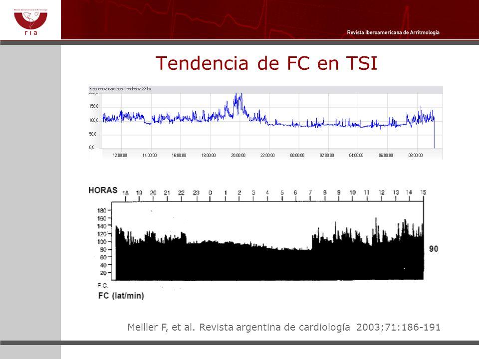 Tendencia de FC en TSI Meiller F, et al. Revista argentina de cardiología 2003;71:186-191