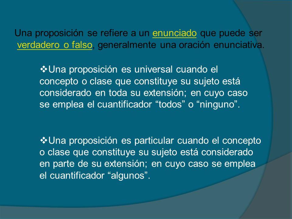 Una proposición se refiere a un enunciado que puede serenunciado verdadero o falso, generalmente una oración enunciativa.verdadero o falso Una proposi