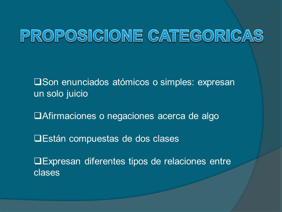 Son enunciados atómicos o simples: expresan un solo juicio Afirmaciones o negaciones acerca de algo Están compuestas de dos clases Expresan diferentes