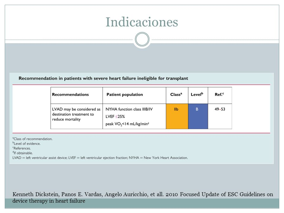 Indicaciones Kenneth Dickstein, Panos E. Vardas, Angelo Auricchio, et all. 2010 Focused Update of ESC Guidelines on device therapy in heart failure