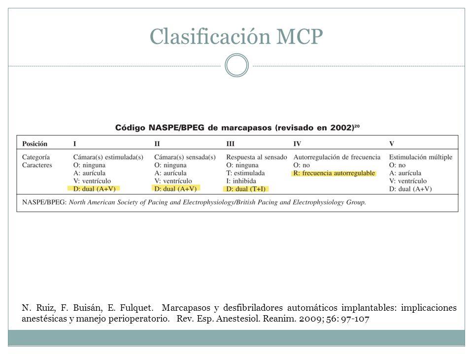 Clasificación MCP N. Ruiz, F. Buisán, E. Fulquet. Marcapasos y desfibriladores automáticos implantables: implicaciones anestésicas y manejo perioperat