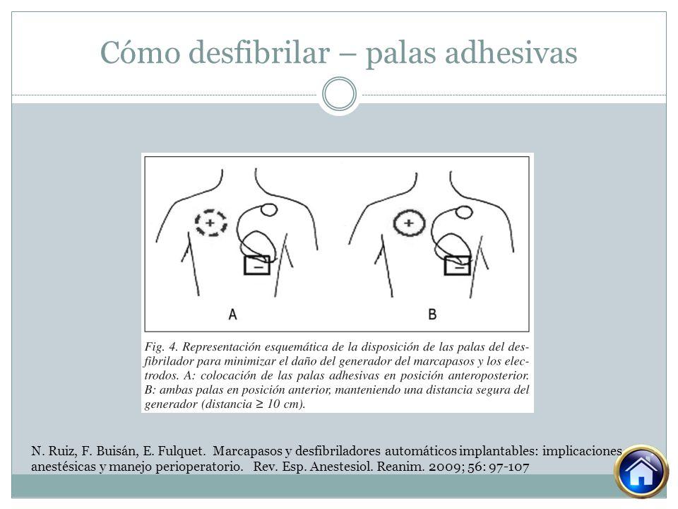 Cómo desfibrilar – palas adhesivas N. Ruiz, F. Buisán, E. Fulquet. Marcapasos y desfibriladores automáticos implantables: implicaciones anestésicas y