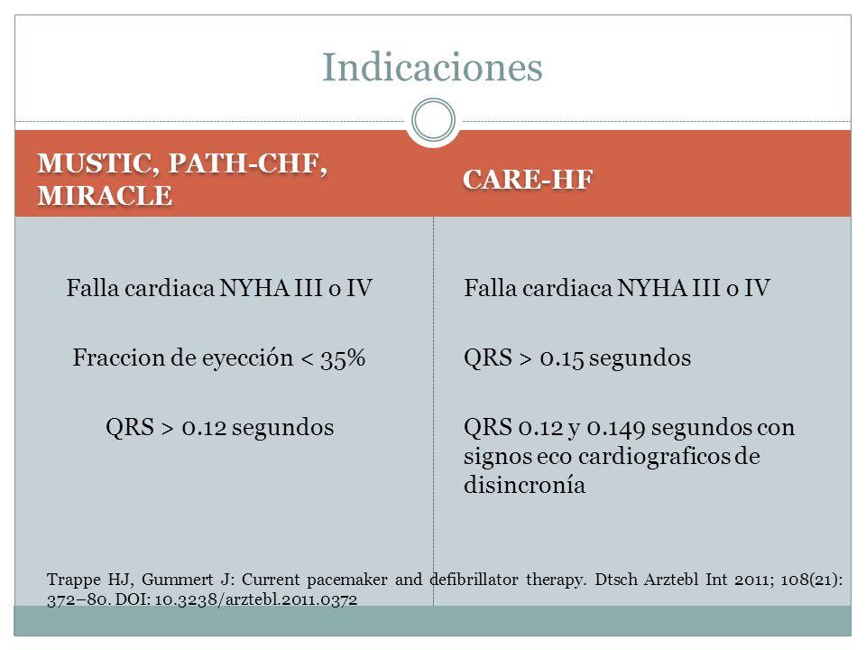 MUSTIC, PATH-CHF, MIRACLE CARE-HF Falla cardiaca NYHA III o IV Fraccion de eyección < 35% QRS > 0.12 segundos Falla cardiaca NYHA III o IV QRS > 0.15