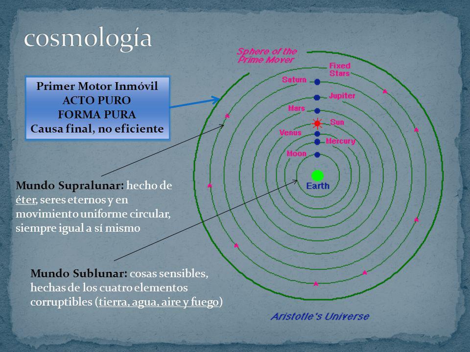 Mundo Sublunar: cosas sensibles, hechas de los cuatro elementos corruptibles (tierra, agua, aire y fuego) Mundo Supralunar: hecho de éter, seres etern