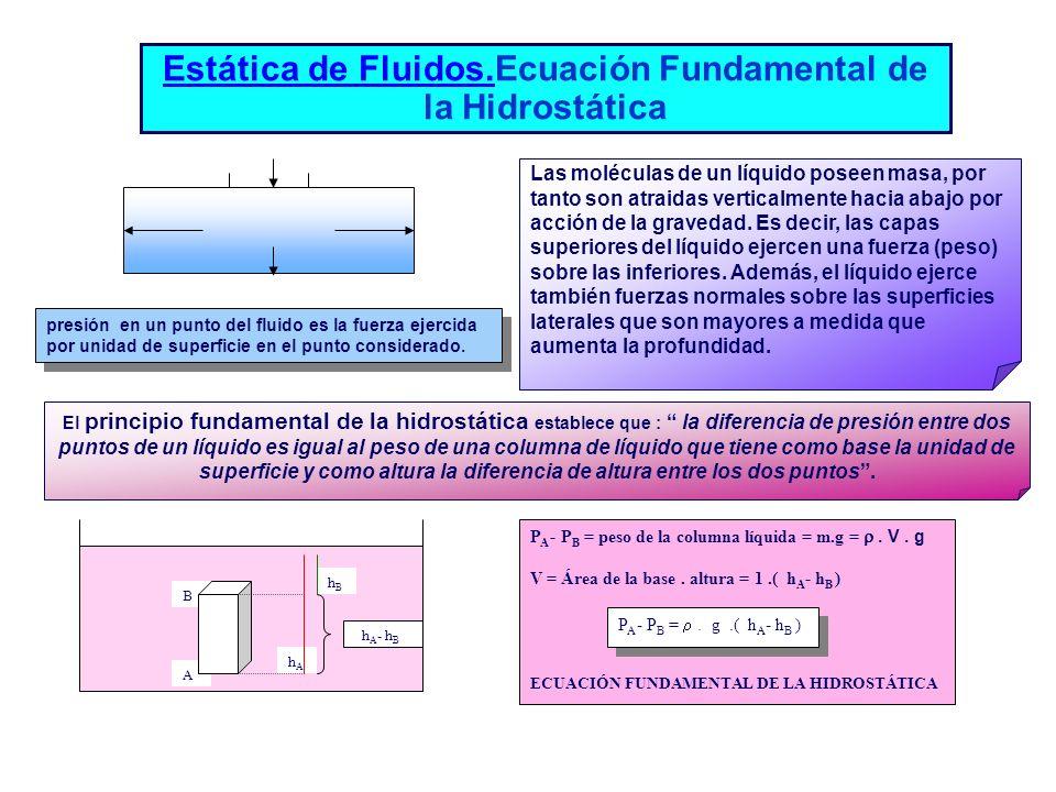 Estática de Fluidos.Estática de Fluidos.Ecuación Fundamental de la Hidrostática presión en un punto del fluido es la fuerza ejercida por unidad de sup