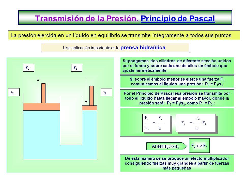 Transmisión de la Presión. Principio de PascalPrincipio de Pascal La presión ejercida en un líquido en equilibrio se transmite íntegramente a todos su