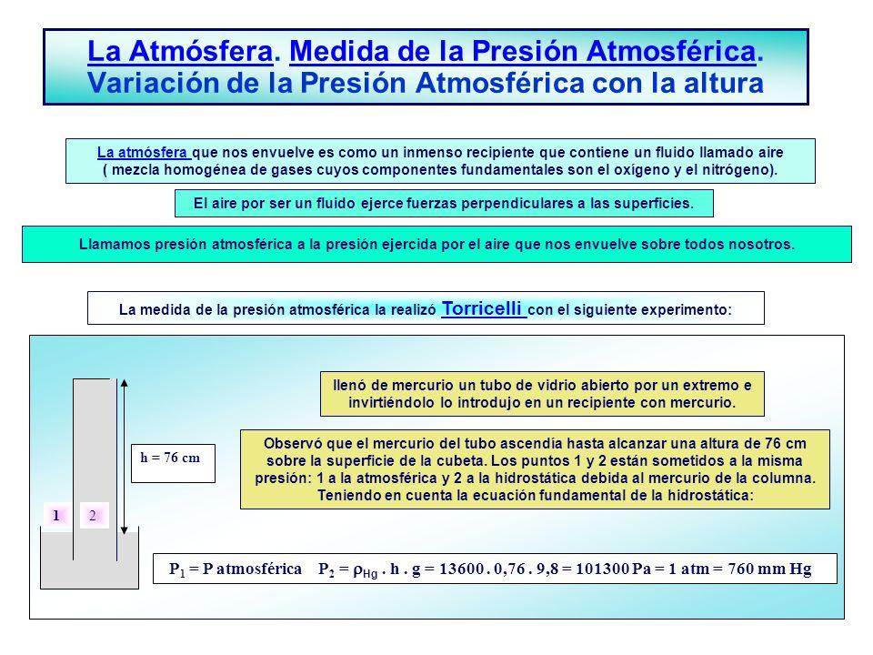 La AtmósferaLa Atmósfera. Medida de la Presión Atmosférica. Variación de la Presión Atmosférica con la alturaMedida de la Presión Atmosférica La atmós