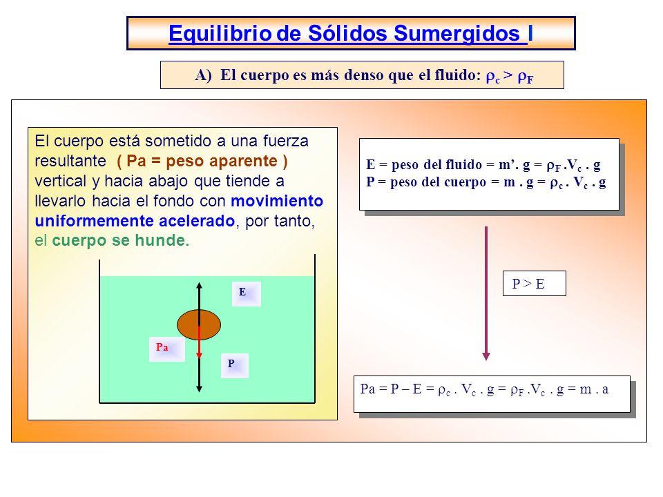 Equilibrio de Sólidos Sumergidos Equilibrio de Sólidos Sumergidos I E = peso del fluido = m. g = F.V c. g P = peso del cuerpo = m. g = c. V c. g E = p