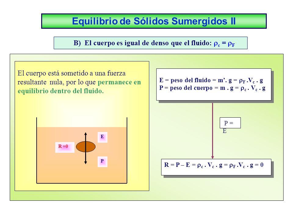 Equilibrio de Sólidos Sumergidos II El cuerpo está sometido a una fuerza resultante nula, por lo que permanece en equilibrio dentro del fluido. R = P