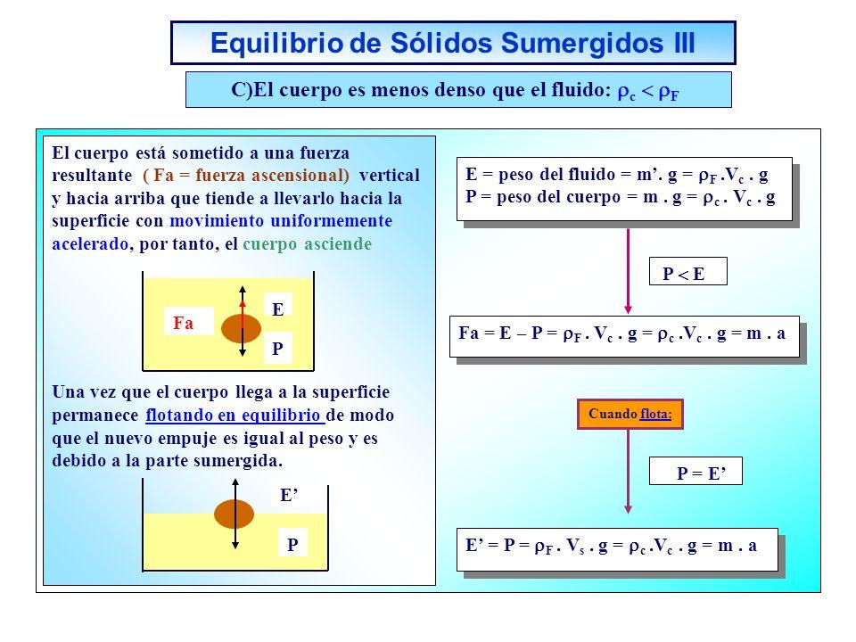Equilibrio de Sólidos Sumergidos III E = peso del fluido = m. g = F.V c. g P = peso del cuerpo = m. g = c. V c. g E = peso del fluido = m. g = F.V c.