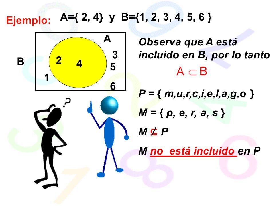 Ejemplo: A={ 2, 4} y B={1, 2, 3, 4, 5, 6 } 1 2 3 4 5656 A B Observa que A está incluido en B, por lo tanto P = { m,u,r,c,i,e,l,a,g,o } M = { p, e, r, a, s } M P M no está incluido en P