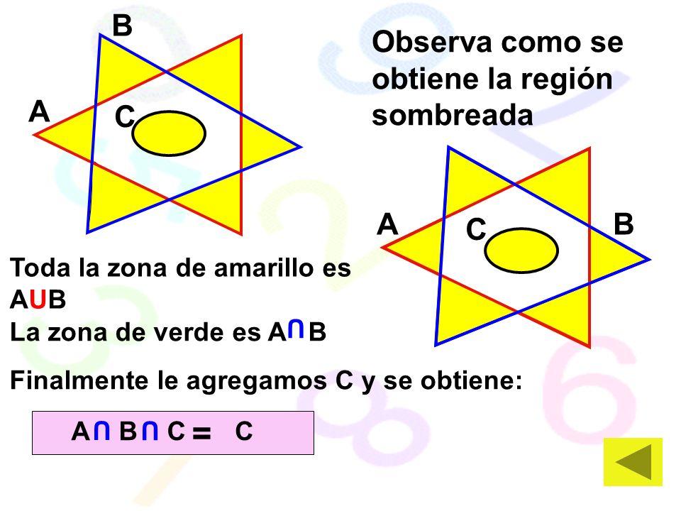 AB A B C Observa como se obtiene la región sombreada Toda la zona de amarillo es AUB La zona de verde es A B C Finalmente le agregamos C y se obtiene: A B CC = U U U