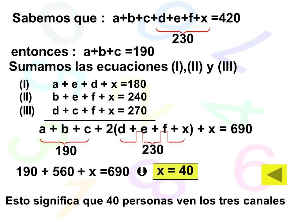 (I) a + e + d + x =180 (II) b + e + f + x = 240 (III) d + c + f + x = 270 Sumamos las ecuaciones (I),(II) y (III) Sabemos que : a+b+c+d+e+f+x =420 230 entonces : a+b+c =190 a + b + c + 2(d + e + f + x) + x = 690 190 230 190 + 560 + x =690 x = 40 Esto significa que 40 personas ven los tres canales