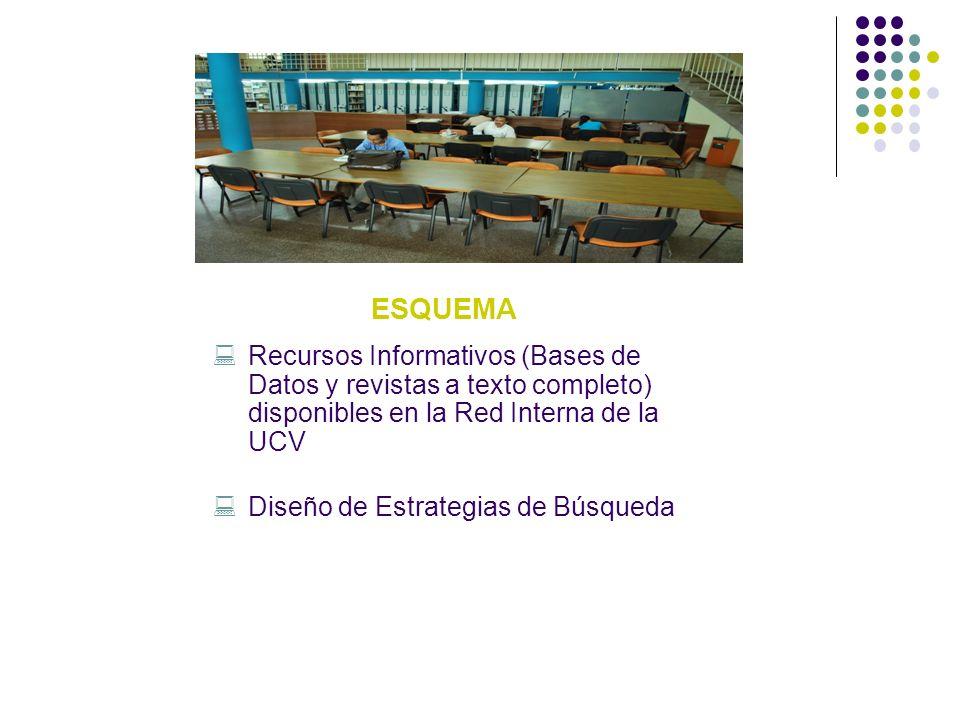 ESQUEMA Recursos Informativos (Bases de Datos y revistas a texto completo) disponibles en la Red Interna de la UCV Diseño de Estrategias de Búsqueda