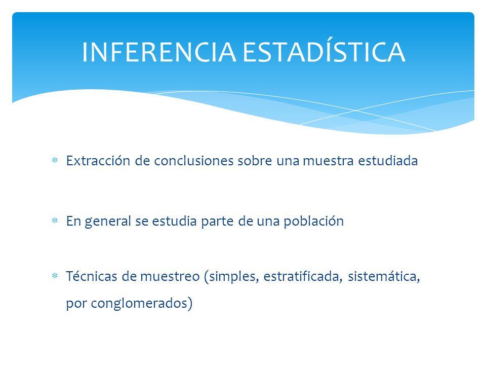 Extracción de conclusiones sobre una muestra estudiada En general se estudia parte de una población Técnicas de muestreo (simples, estratificada, sist