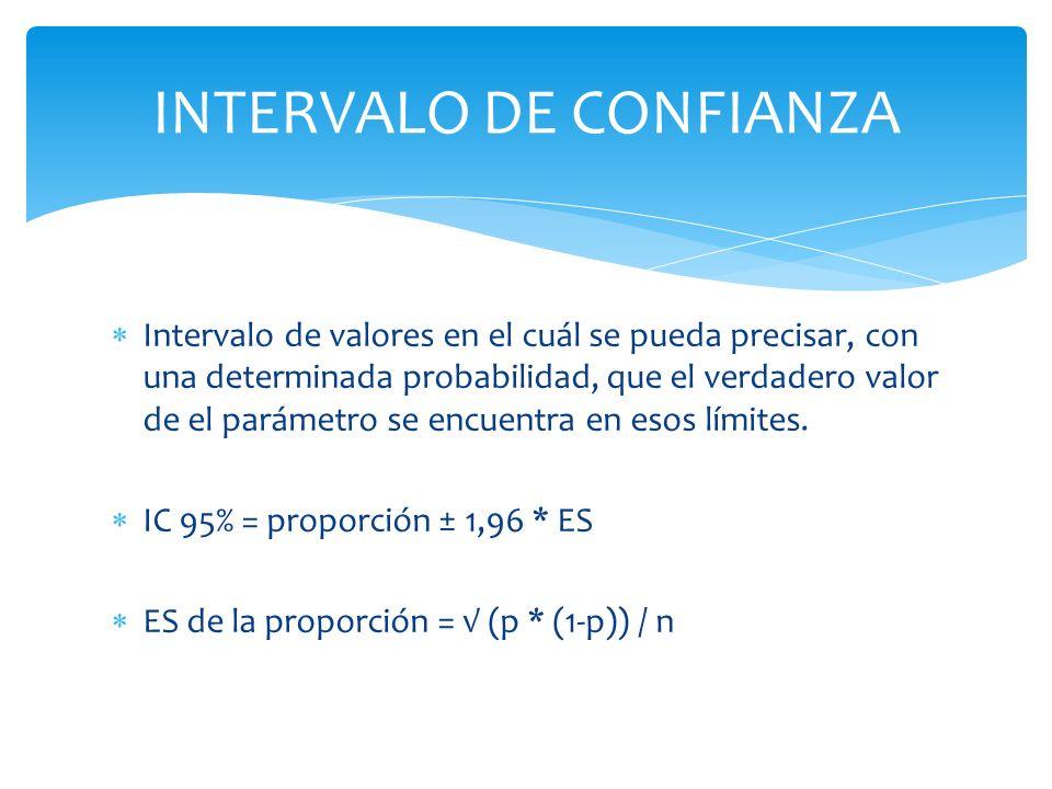Intervalo de valores en el cuál se pueda precisar, con una determinada probabilidad, que el verdadero valor de el parámetro se encuentra en esos límit
