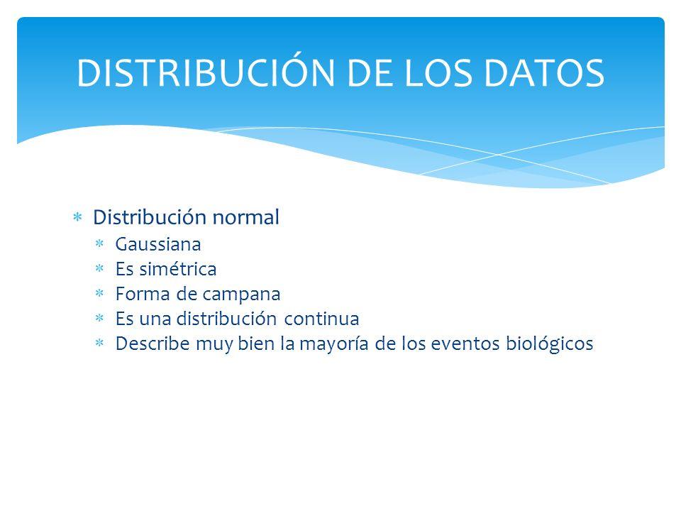 Distribución normal Gaussiana Es simétrica Forma de campana Es una distribución continua Describe muy bien la mayoría de los eventos biológicos DISTRI