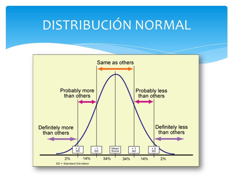 Es el cuadrado de la desviación estándar Ejemplo: Calcular la varianza de la distribución: 9, 3, 8, 8, 9, 8, 9, 18 VARIANZA