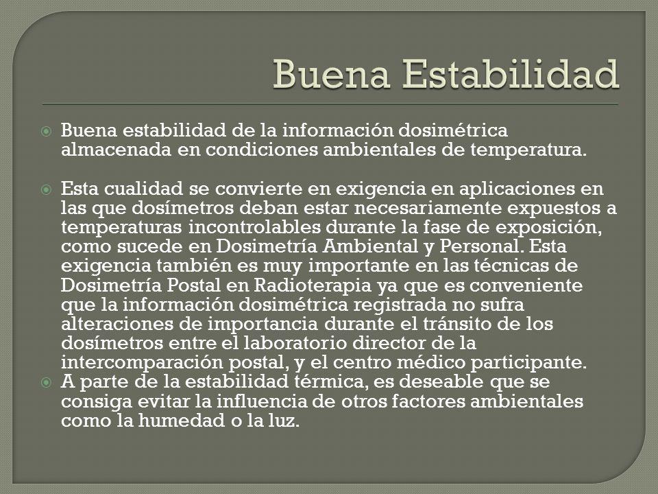 Buena estabilidad de la información dosimétrica almacenada en condiciones ambientales de temperatura. Esta cualidad se convierte en exigencia en aplic