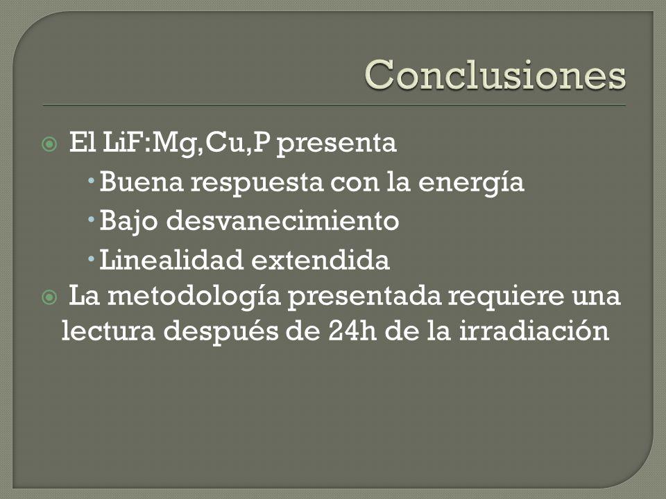 El LiF:Mg,Cu,P presenta Buena respuesta con la energía Bajo desvanecimiento Linealidad extendida La metodología presentada requiere una lectura después de 24h de la irradiación