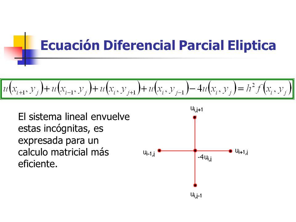 El sistema lineal envuelve estas incógnitas, es expresada para un calculo matricial más eficiente. Ecuación Diferencial Parcial Eliptica