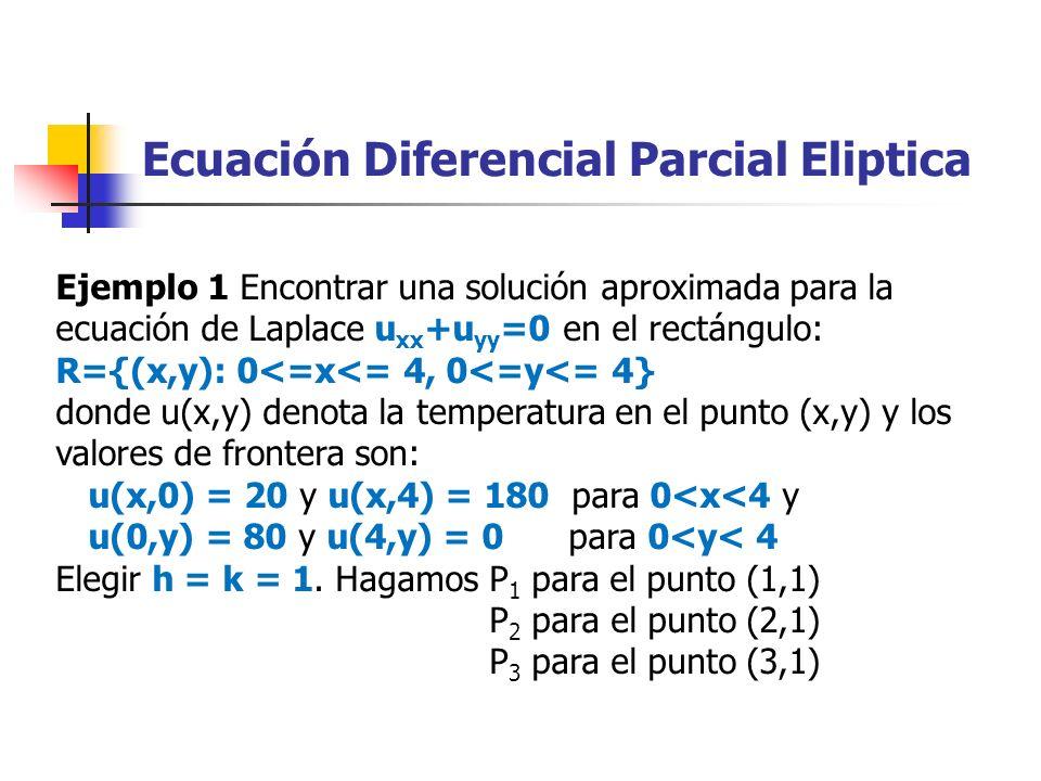Ejemplo 1 Encontrar una solución aproximada para la ecuación de Laplace u xx +u yy =0 en el rectángulo: R={(x,y): 0<=x<= 4, 0<=y<= 4} donde u(x,y) den