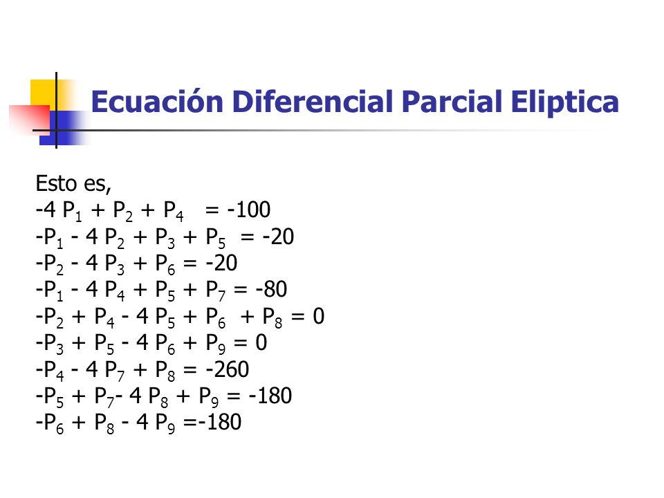 Esto es, -4 P 1 + P 2 + P 4 = -100 -P 1 - 4 P 2 + P 3 + P 5 = -20 -P 2 - 4 P 3 + P 6 = -20 -P 1 - 4 P 4 + P 5 + P 7 = -80 -P 2 + P 4 - 4 P 5 + P 6 + P