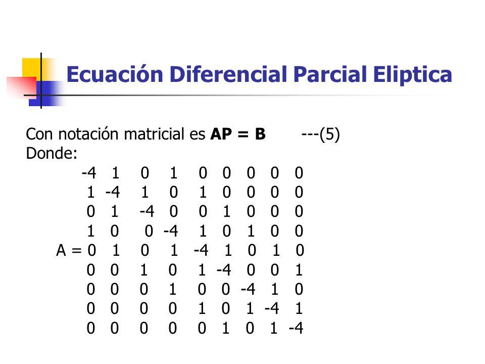 Con notación matricial es AP = B ---(5) Donde: -4 1 0 1 0 0 0 0 0 1 -4 1 0 1 0 0 0 0 0 1 -4 0 0 1 0 0 0 1 0 0 -4 1 0 1 0 0 A = 0 1 0 1 -4 1 0 1 0 0 0