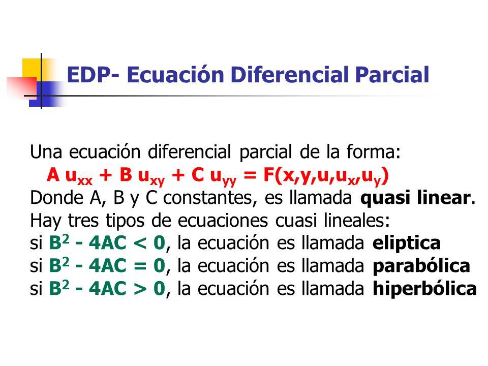 Una ecuación diferencial parcial de la forma: A u xx + B u xy + C u yy = F(x,y,u,u x,u y ) Donde A, B y C constantes, es llamada quasi linear. Hay tre