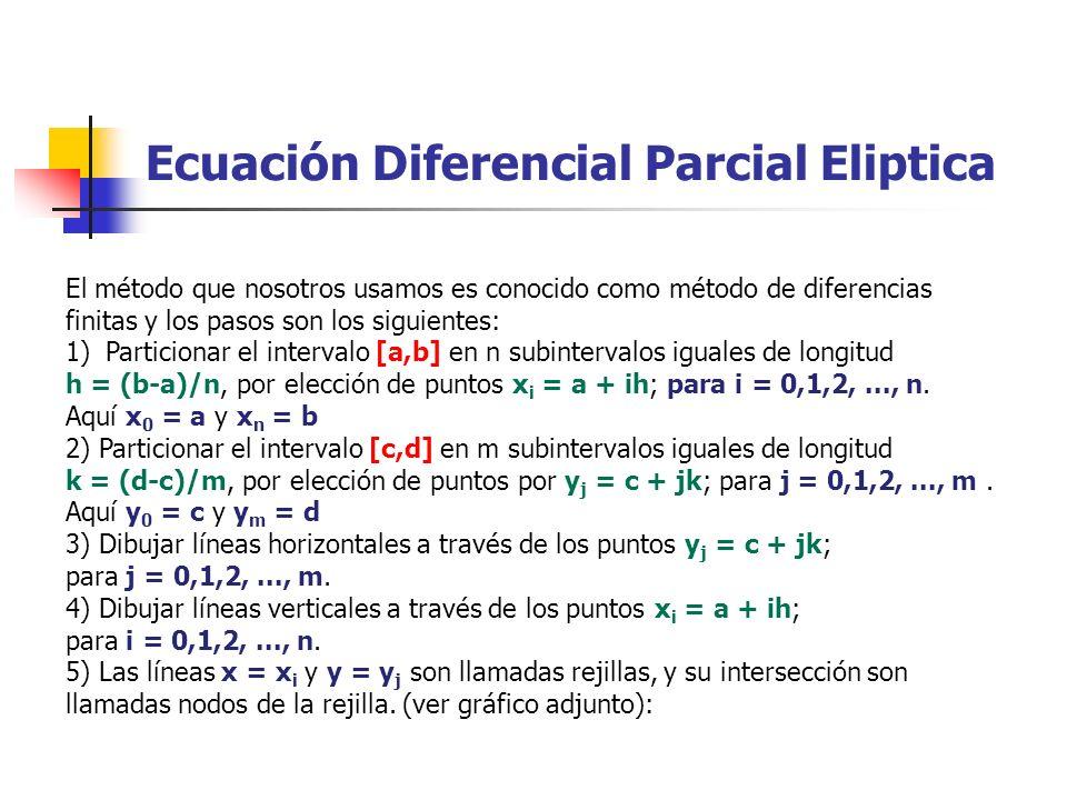El método que nosotros usamos es conocido como método de diferencias finitas y los pasos son los siguientes: 1)Particionar el intervalo [a,b] en n sub