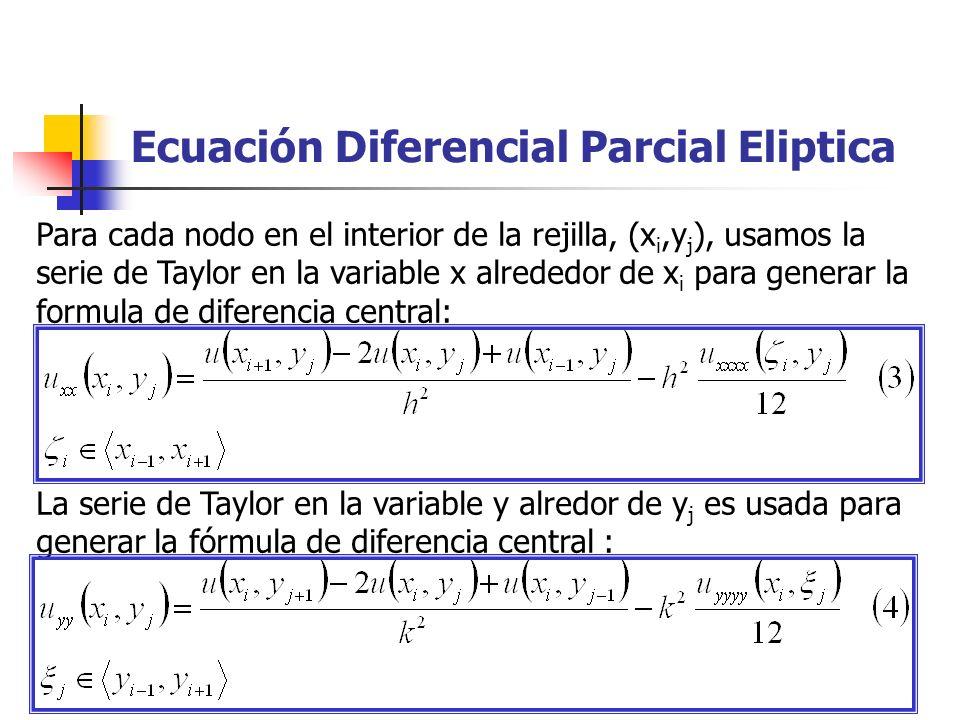 Para cada nodo en el interior de la rejilla, (x i,y j ), usamos la serie de Taylor en la variable x alrededor de x i para generar la formula de difere