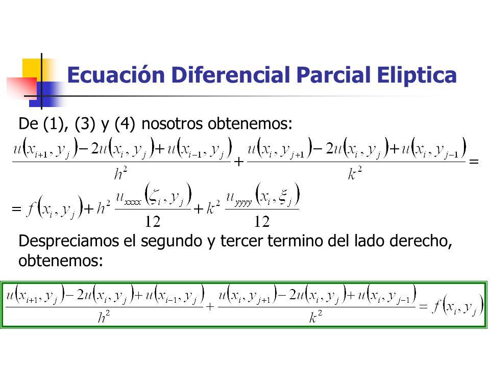 De (1), (3) y (4) nosotros obtenemos: Despreciamos el segundo y tercer termino del lado derecho, obtenemos: Ecuación Diferencial Parcial Eliptica