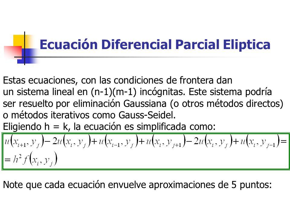 Estas ecuaciones, con las condiciones de frontera dan un sistema lineal en (n-1)(m-1) incógnitas. Este sistema podría ser resuelto por eliminación Gau