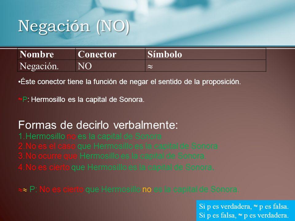 Negación (NO) NombreConectorSímbolo Negación.NO Éste conector tiene la función de negar el sentido de la proposición. P: Hermosillo es la capital de S
