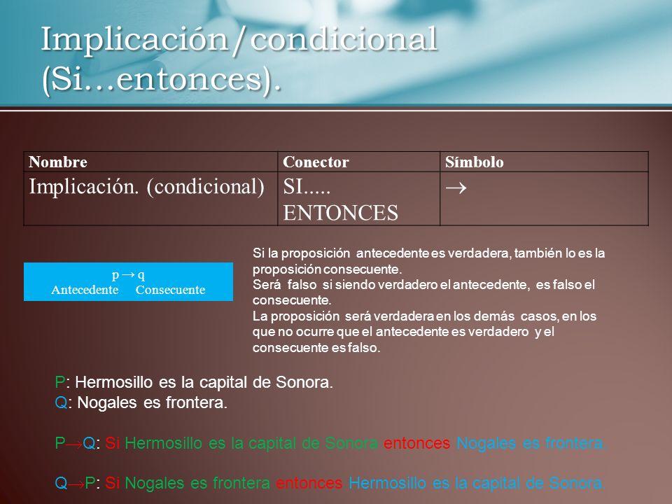 Implicación/condicional (Si…entonces). NombreConectorSímbolo Implicación. (condicional)SI..... ENTONCES P: Hermosillo es la capital de Sonora. Q: Noga