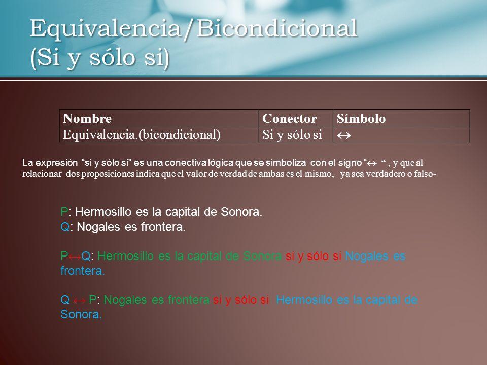 10 proposiciones compuestas utilizando 2 veces cada conectivo lógico.10 proposiciones compuestas utilizando 2 veces cada conectivo lógico.Ejemplo.