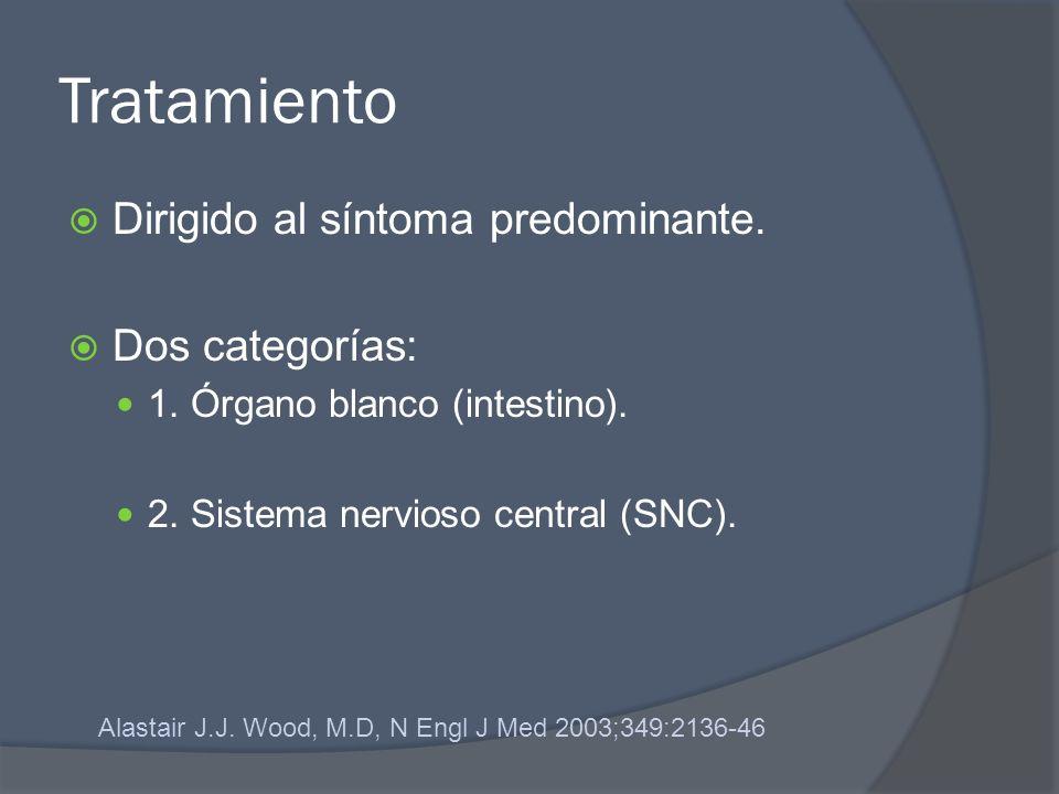 Tratamiento Dirigido al síntoma predominante. Dos categorías: 1. Órgano blanco (intestino). 2. Sistema nervioso central (SNC). Alastair J.J. Wood, M.D