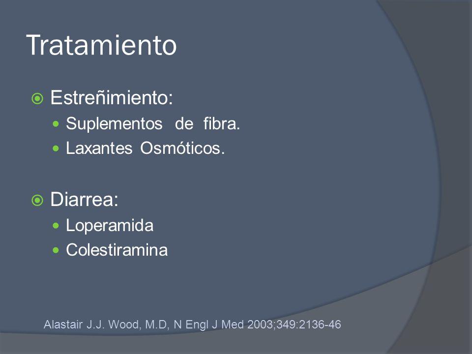 Tratamiento Estreñimiento: Suplementos de fibra. Laxantes Osmóticos. Diarrea: Loperamida Colestiramina Alastair J.J. Wood, M.D, N Engl J Med 2003;349: